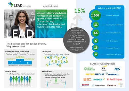 LEAD Network Flyer